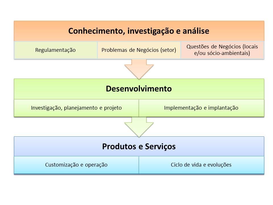 produtos-conhecimento2